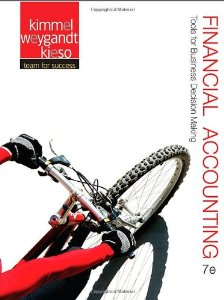 Buy: Test Bankfor Financial Accounting Tools for Business Decision Making